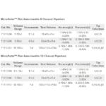 DLAB MicroPette Plus Autoclavable Multi-Channel Pipettors